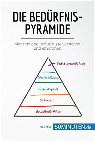 Die Bedürfnispyramide: Menschliche Bedürfnisse verstehen und einordnen (Management und...