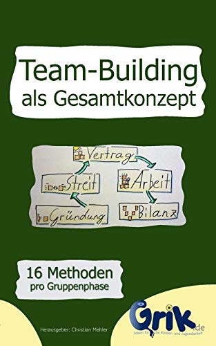 Team-Building als Gesamtkonzept: 16 Methoden pro Gruppenphase, um einfach vom Einzelnen...