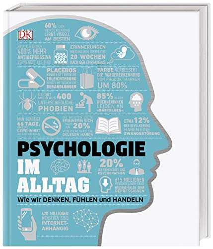 #dkinfografik. Psychologie im Alltag: Wie wir denken, fühlen und handeln