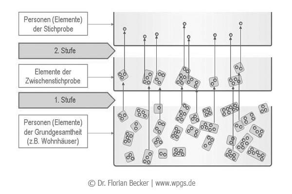 Kombinierte_Verfahren.jpg