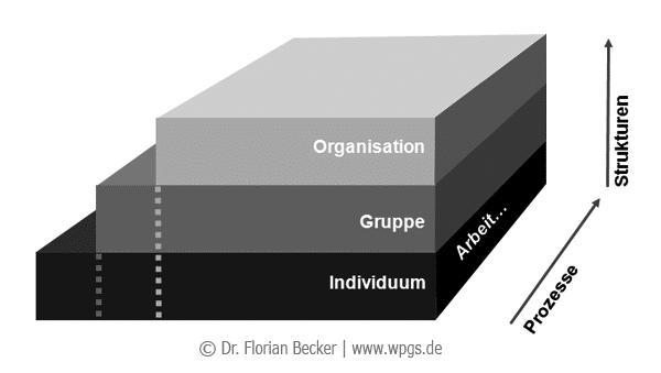 arbeitspsychologie_und_organisationspsychologie.png