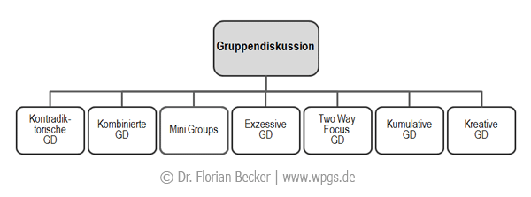 focus_groups_portfolio.png
