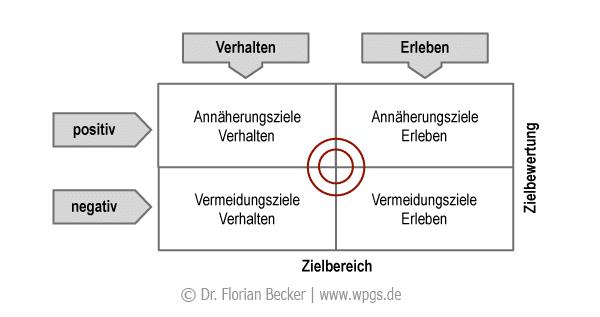 fuehrung_ziele.png