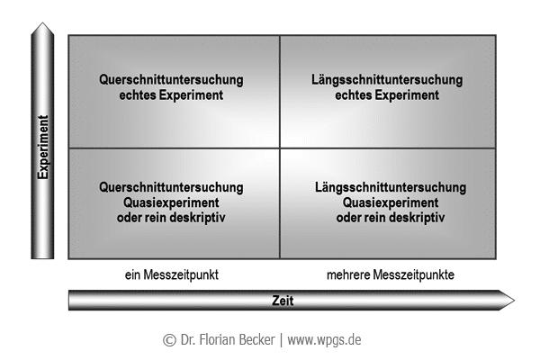 grundlegende_forschungsansaetze.png