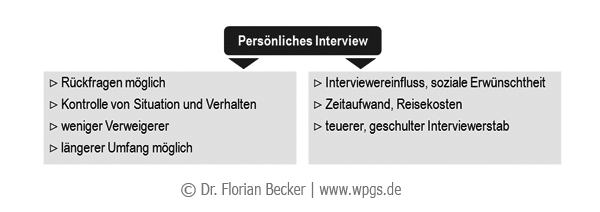 persoenliches_interview.png