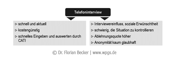 telefoninterview.png
